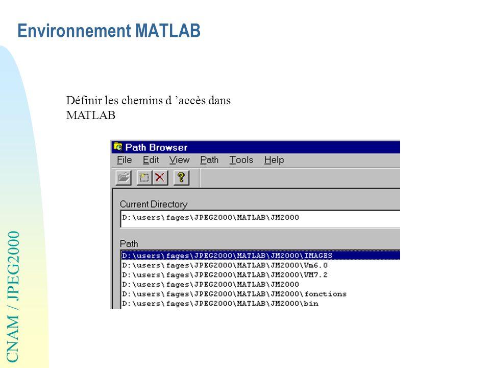 Environnement MATLAB Définir les chemins d 'accès dans MATLAB
