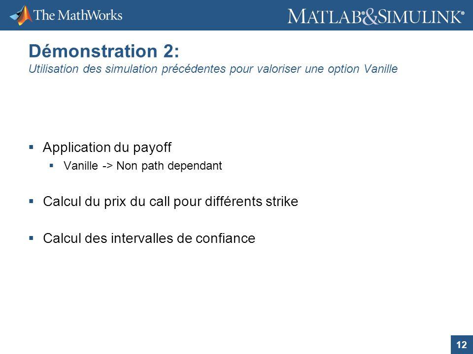 Démonstration 2: Utilisation des simulation précédentes pour valoriser une option Vanille