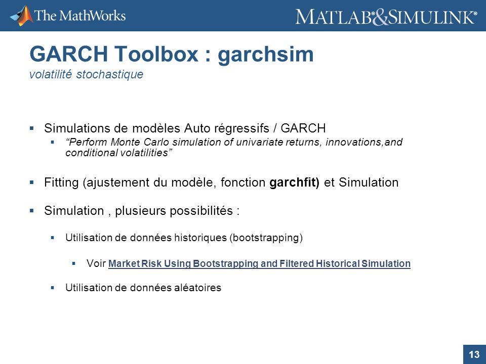 GARCH Toolbox : garchsim volatilité stochastique