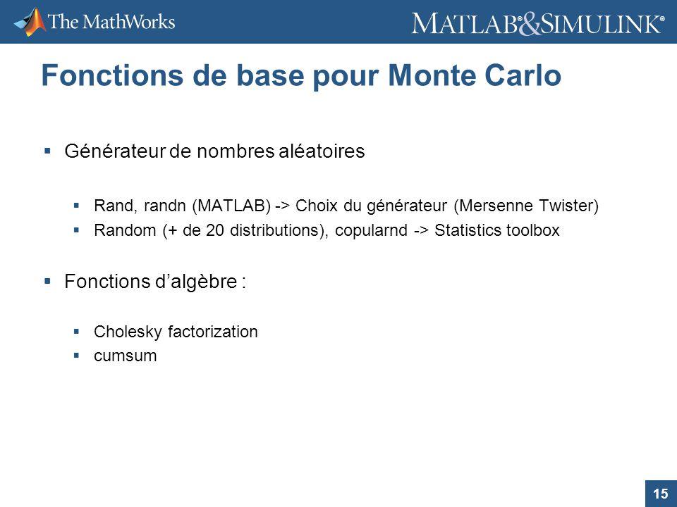 Fonctions de base pour Monte Carlo