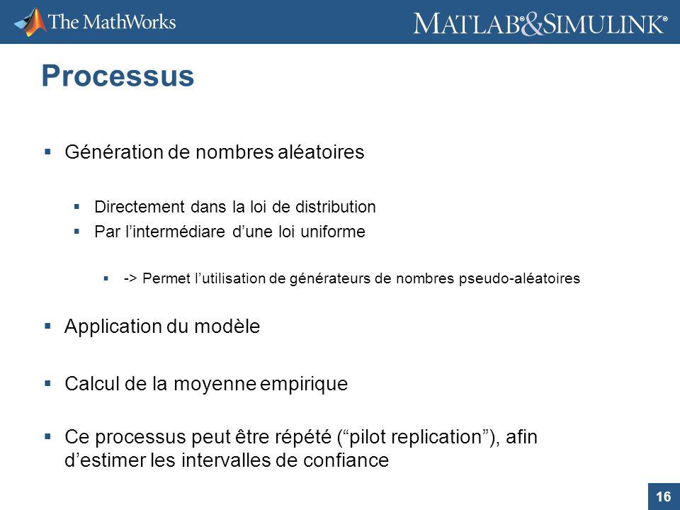 Processus Génération de nombres aléatoires Application du modèle