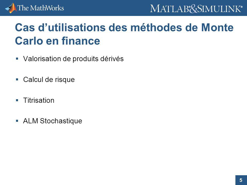 Cas d'utilisations des méthodes de Monte Carlo en finance
