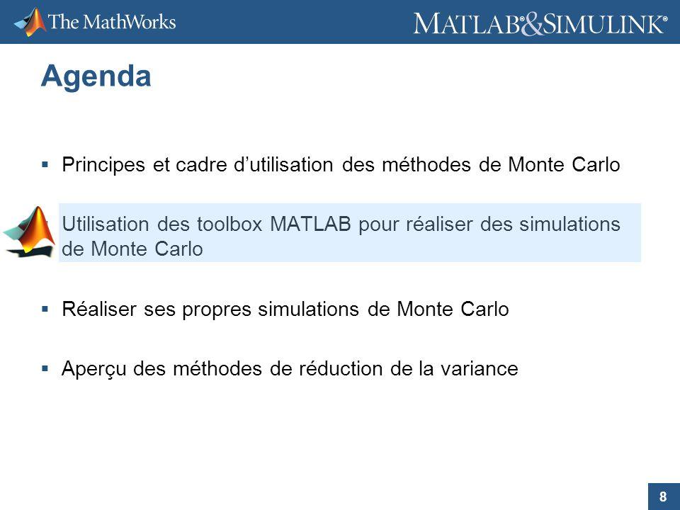 Agenda Principes et cadre d'utilisation des méthodes de Monte Carlo