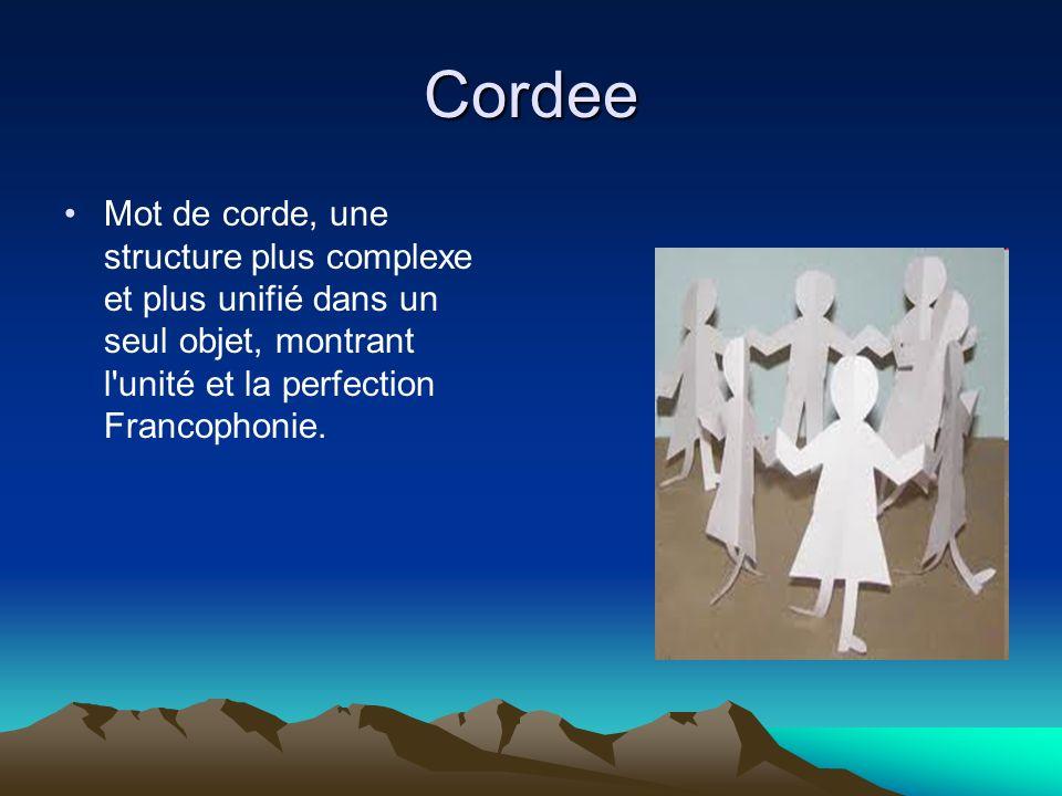 Cordee Mot de corde, une structure plus complexe et plus unifié dans un seul objet, montrant l unité et la perfection Francophonie.