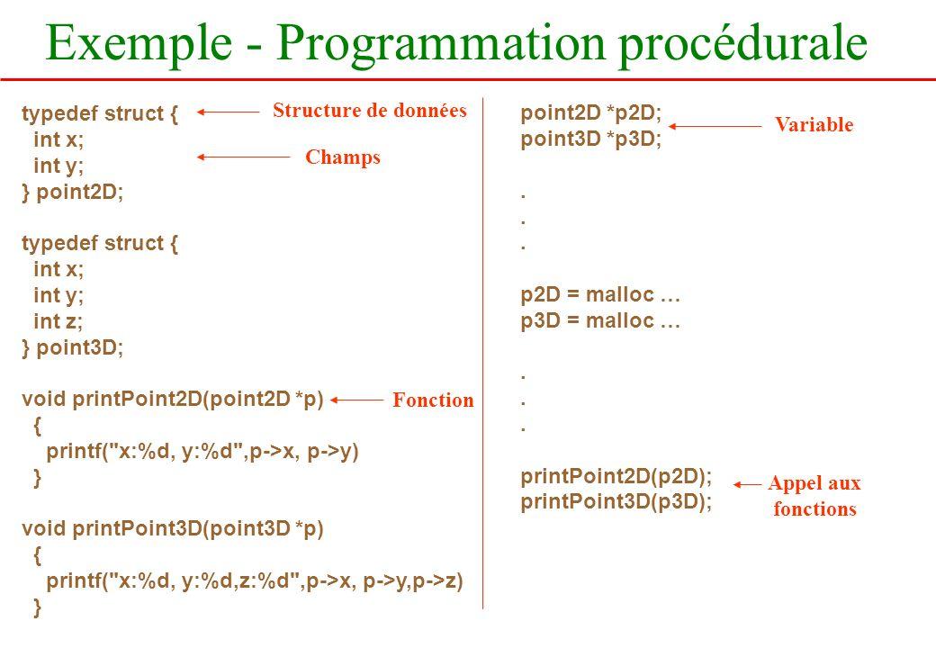 Exemple - Programmation procédurale