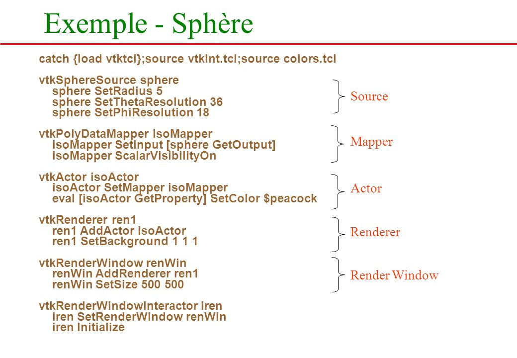 Exemple - Sphère Source Mapper Actor Renderer Render Window