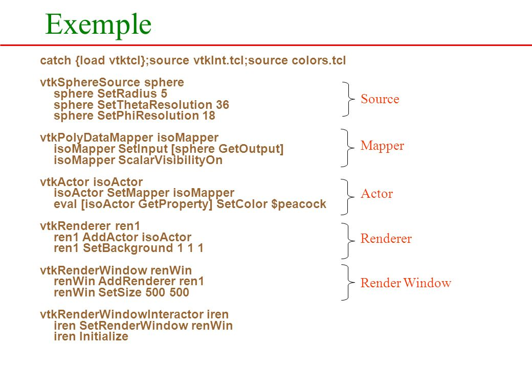 Exemple Source Mapper Actor Renderer Render Window