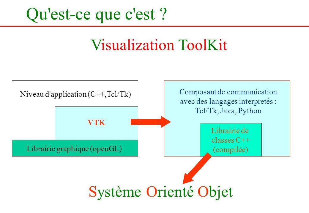 Qu est-ce que c est Visualization ToolKit Système Orienté Objet