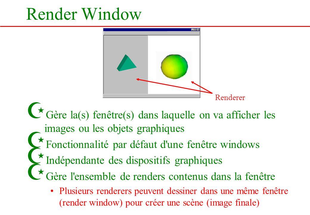 Render Window Renderer. Gère la(s) fenêtre(s) dans laquelle on va afficher les images ou les objets graphiques.