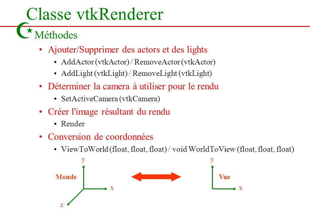 Classe vtkRenderer Méthodes Ajouter/Supprimer des actors et des lights