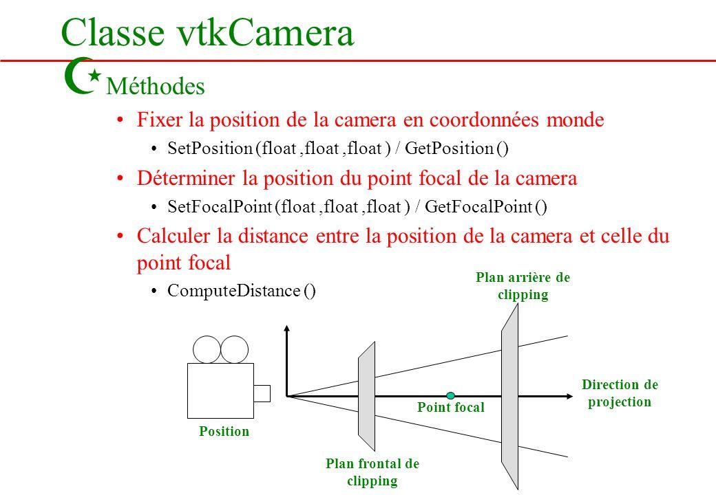 Classe vtkCamera Méthodes