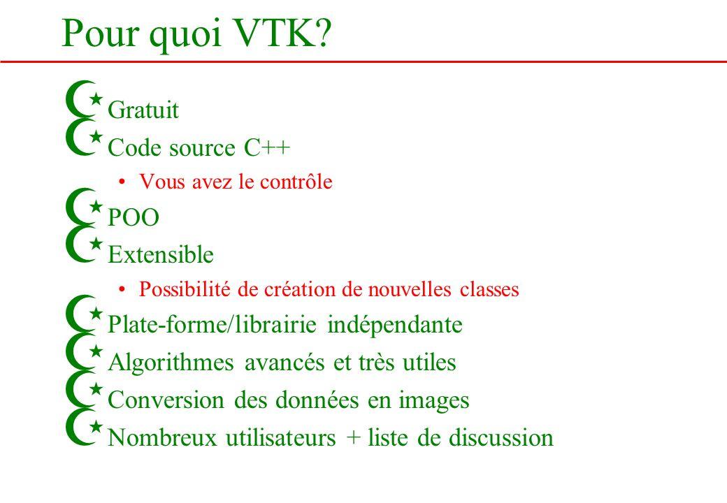 Pour quoi VTK Gratuit Code source C++ POO Extensible