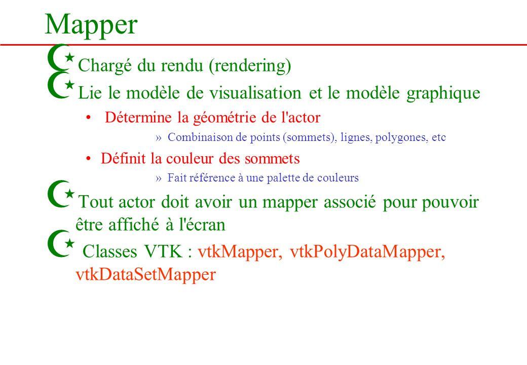 Mapper Chargé du rendu (rendering)