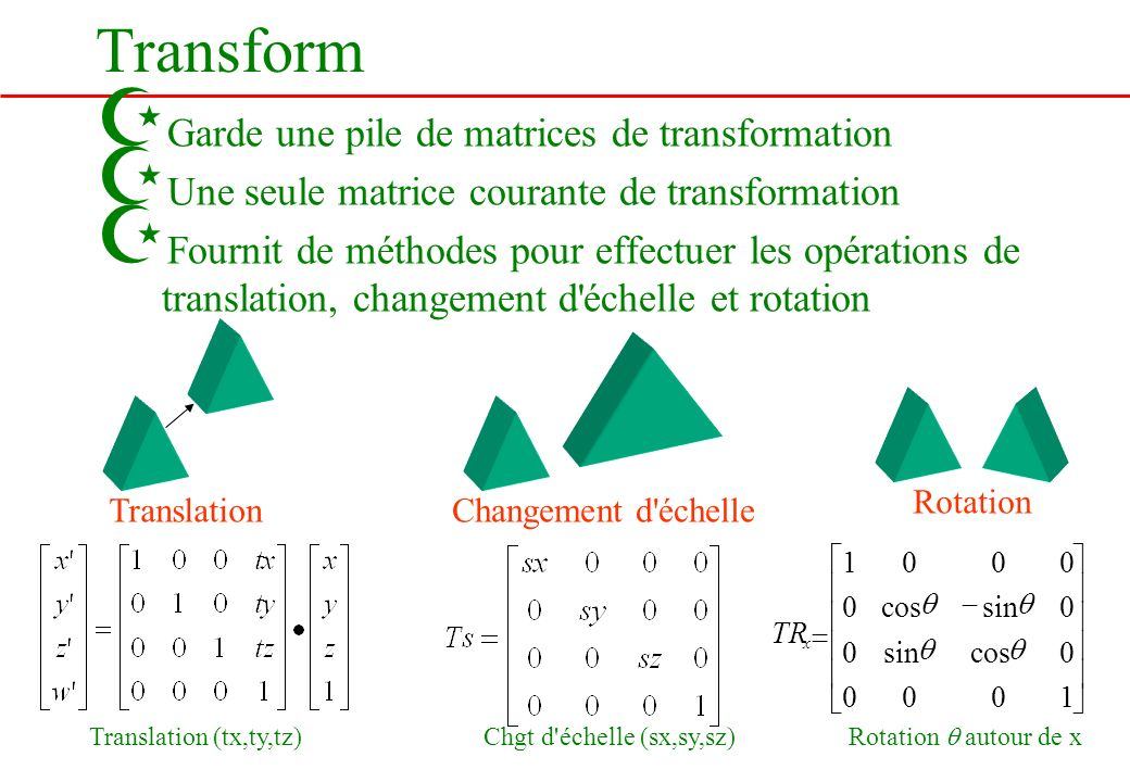 Transform Garde une pile de matrices de transformation