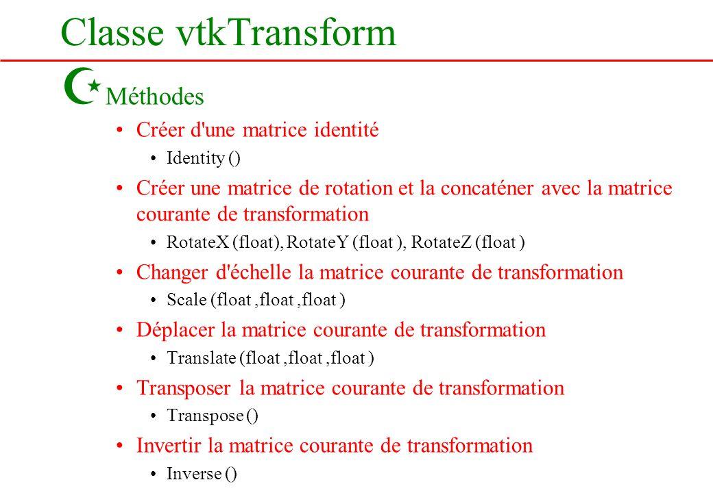 Classe vtkTransform Méthodes Créer d une matrice identité