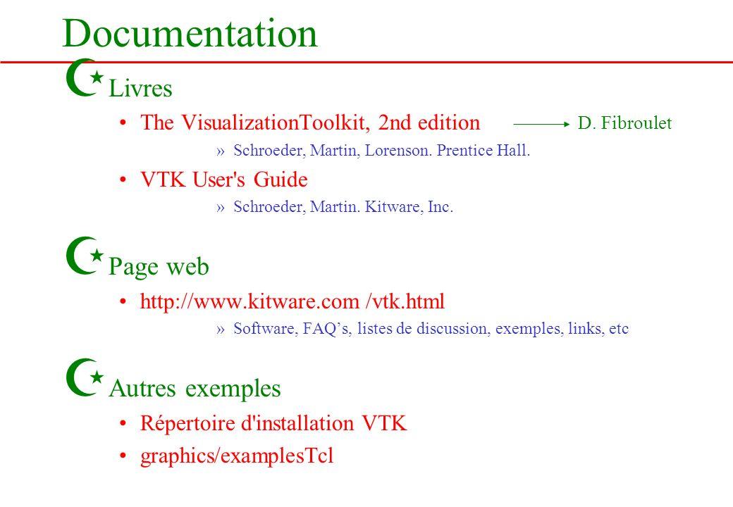 Documentation Livres Page web Autres exemples