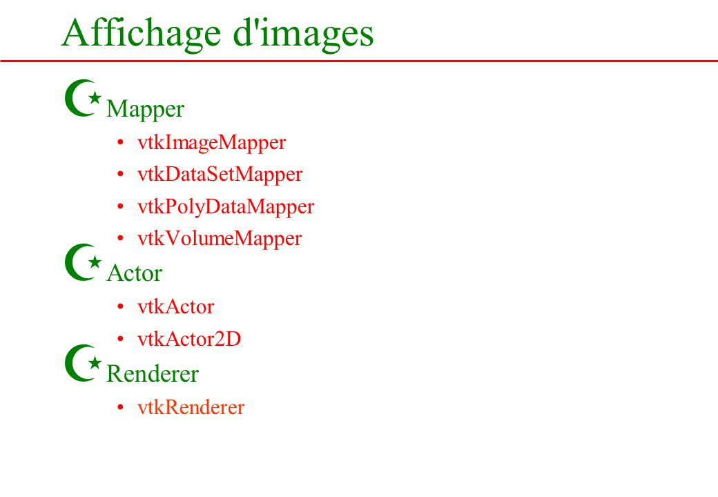 Affichage d images Mapper Actor Renderer vtkImageMapper