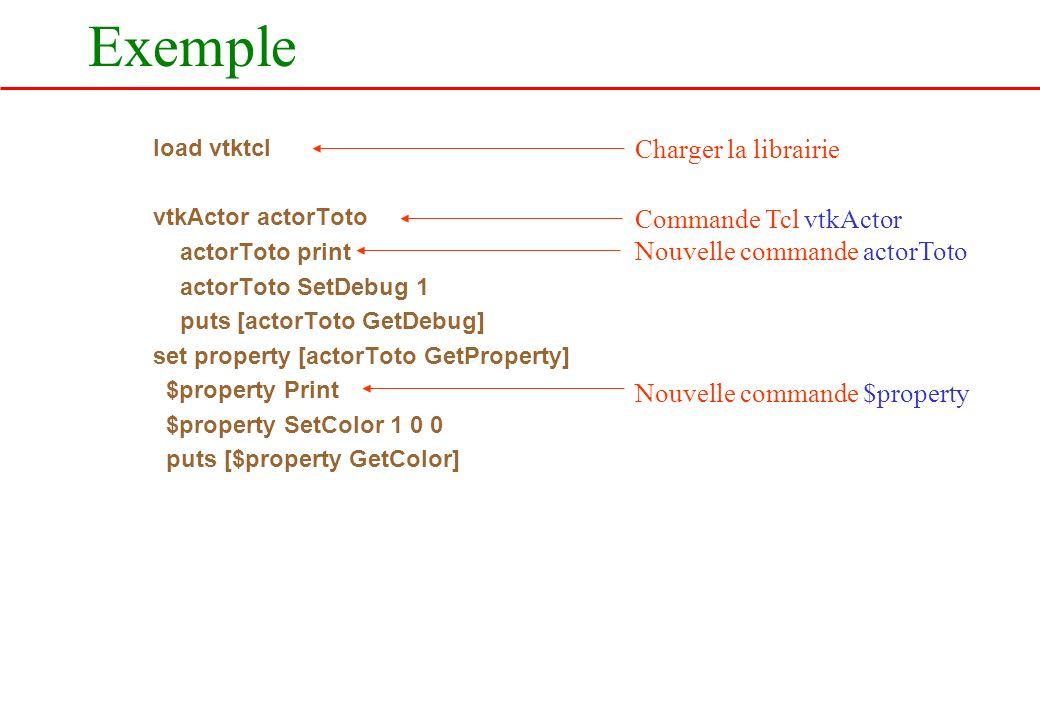 Exemple Charger la librairie Commande Tcl vtkActor