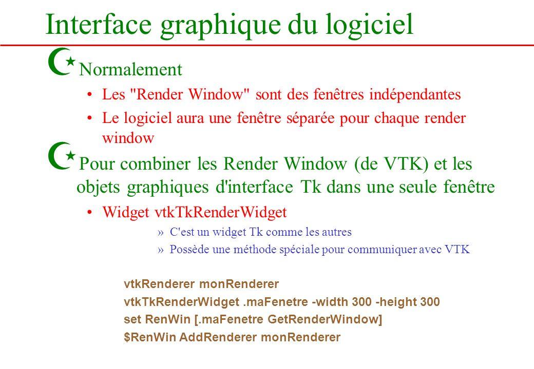 Interface graphique du logiciel