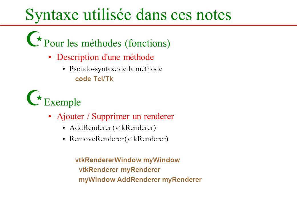 Syntaxe utilisée dans ces notes