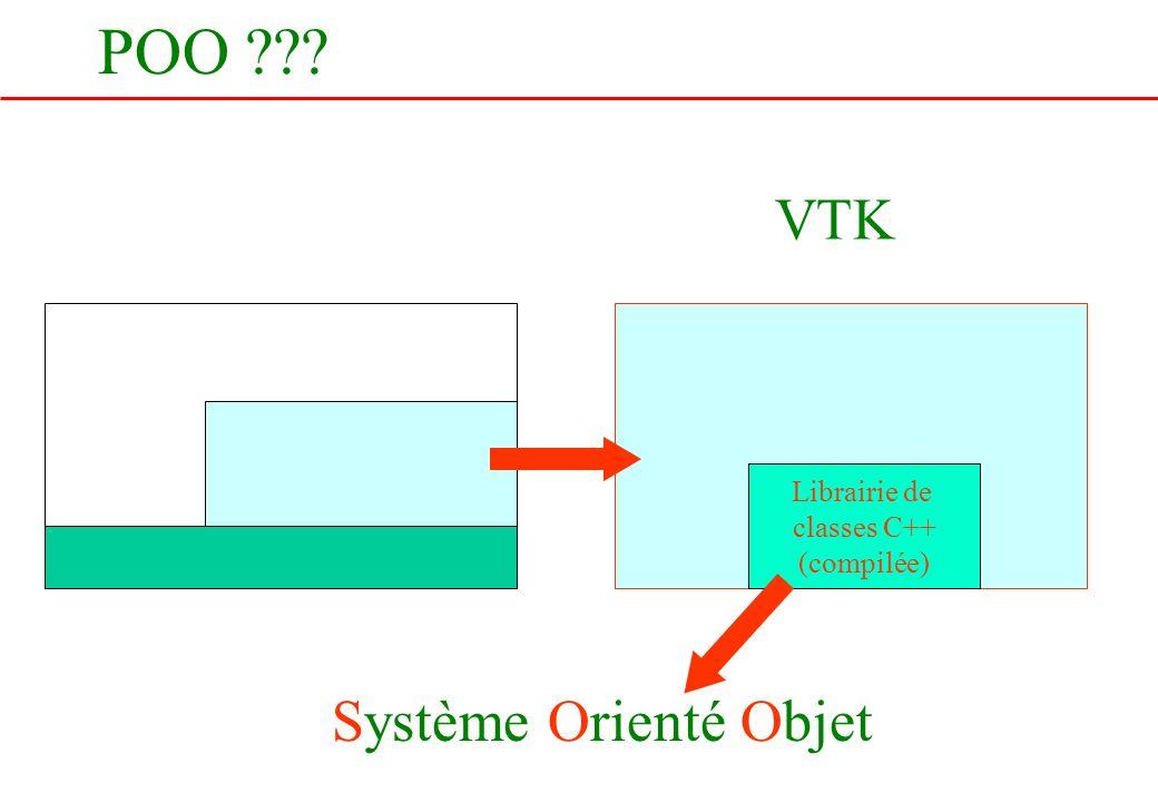POO VTK Librairie de classes C++ (compilée) Système Orienté Objet