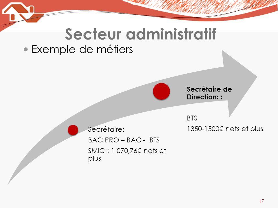 Secteur administratif