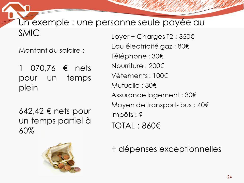 Un exemple : une personne seule payée au SMIC
