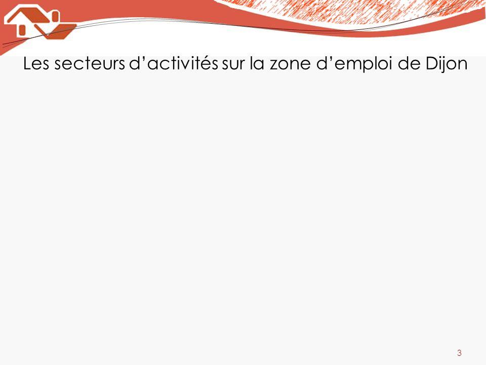 Les secteurs d'activités sur la zone d'emploi de Dijon