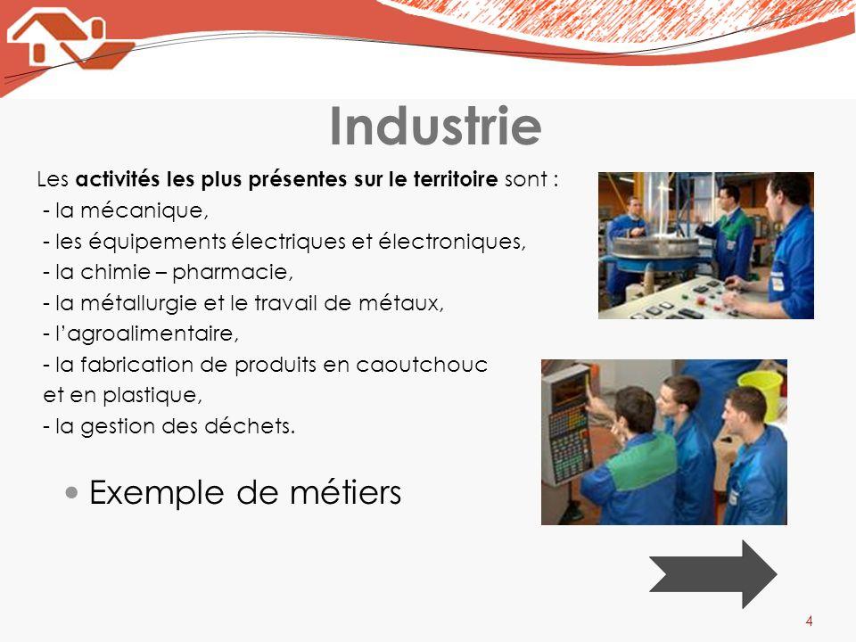 Industrie Exemple de métiers