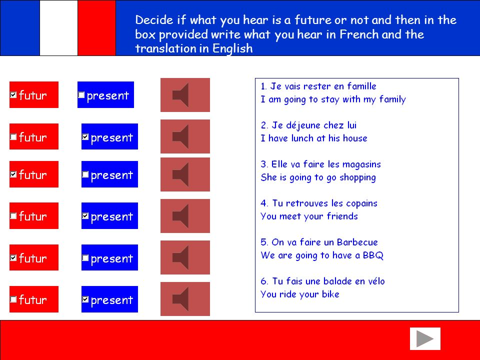 Decide if what you hear is a future or not and then in the box provided write what you hear in French and the translation in English