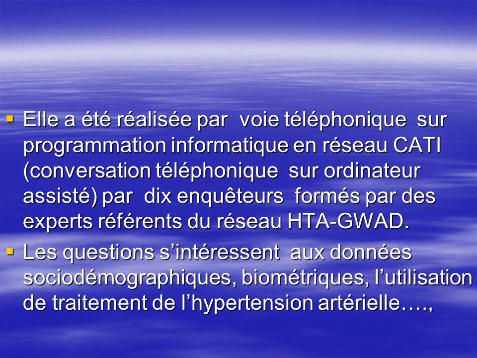Elle a été réalisée par voie téléphonique sur programmation informatique en réseau CATI (conversation téléphonique sur ordinateur assisté) par dix enquêteurs formés par des experts référents du réseau HTA-GWAD.