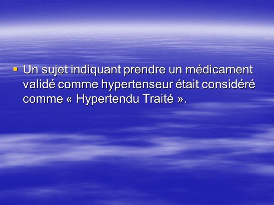 Un sujet indiquant prendre un médicament validé comme hypertenseur était considéré comme « Hypertendu Traité ».