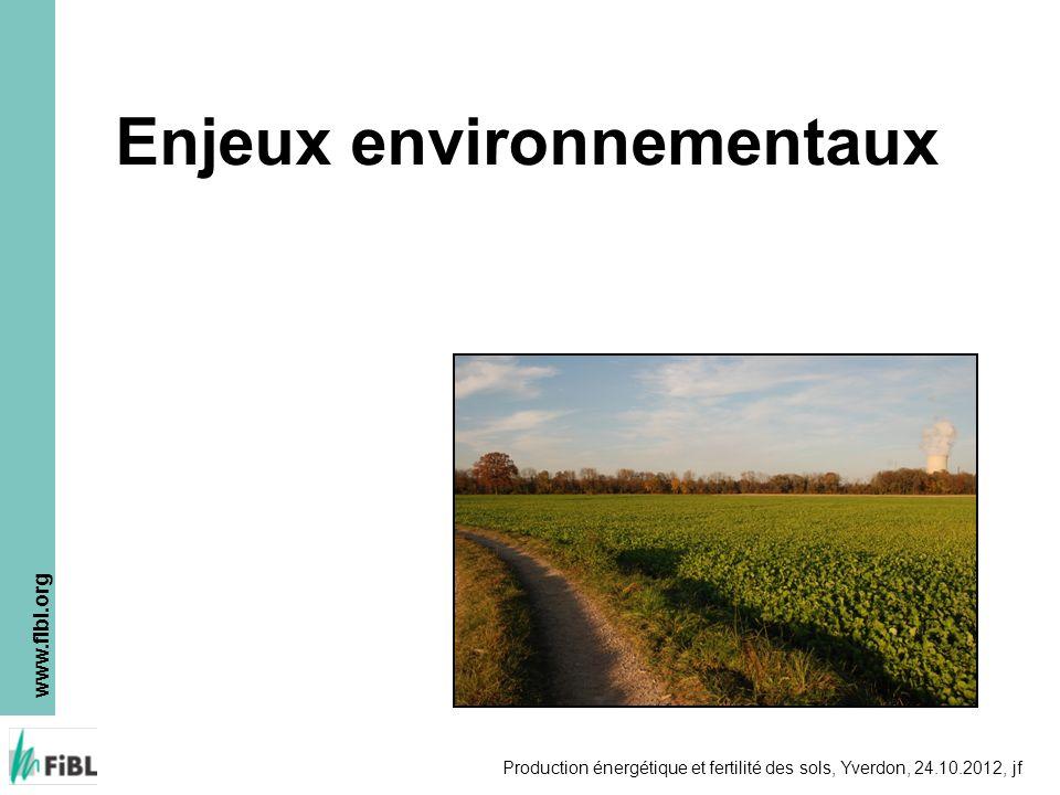 Enjeux environnementaux