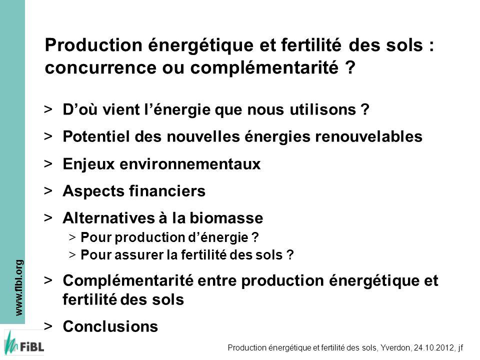 Production énergétique et fertilité des sols : concurrence ou complémentarité