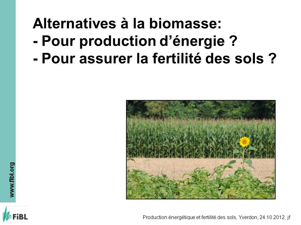 Alternatives à la biomasse: - Pour production d'énergie