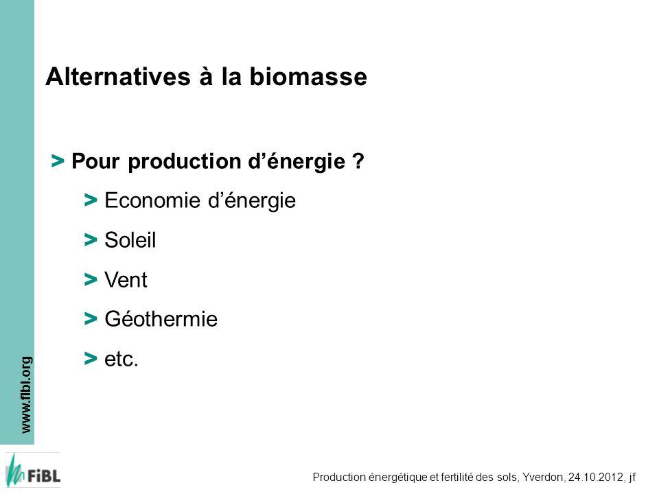 Alternatives à la biomasse
