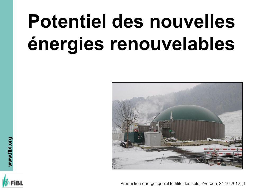 Potentiel des nouvelles énergies renouvelables