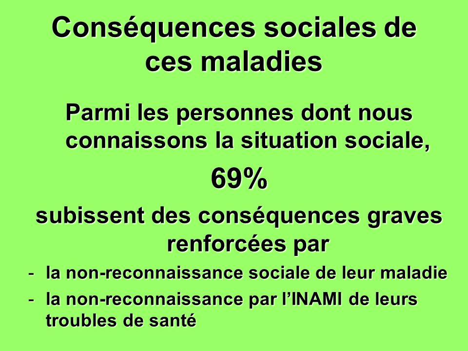 Conséquences sociales de ces maladies