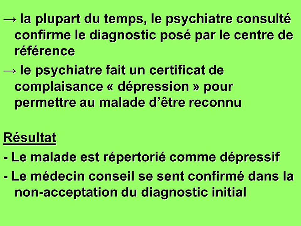 → la plupart du temps, le psychiatre consulté confirme le diagnostic posé par le centre de référence