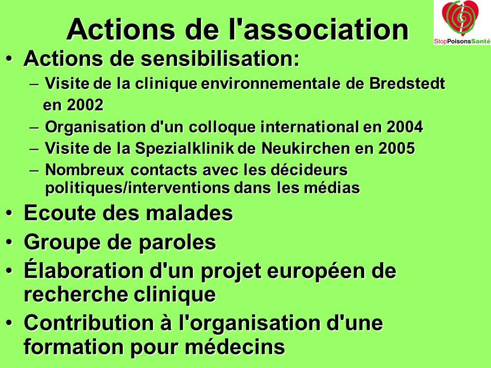 Actions de l association
