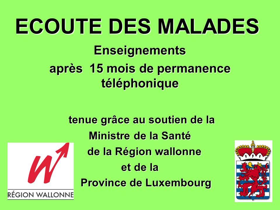 après 15 mois de permanence téléphonique Province de Luxembourg