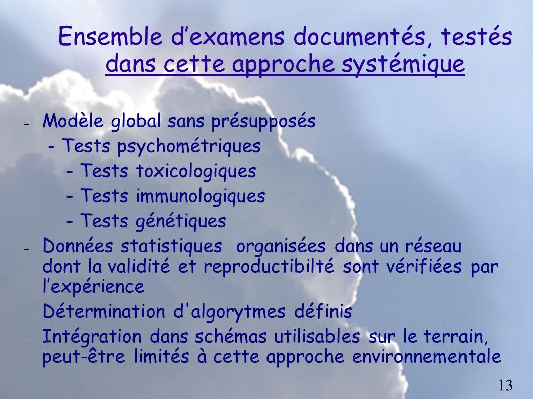 Ensemble d'examens documentés, testés dans cette approche systémique