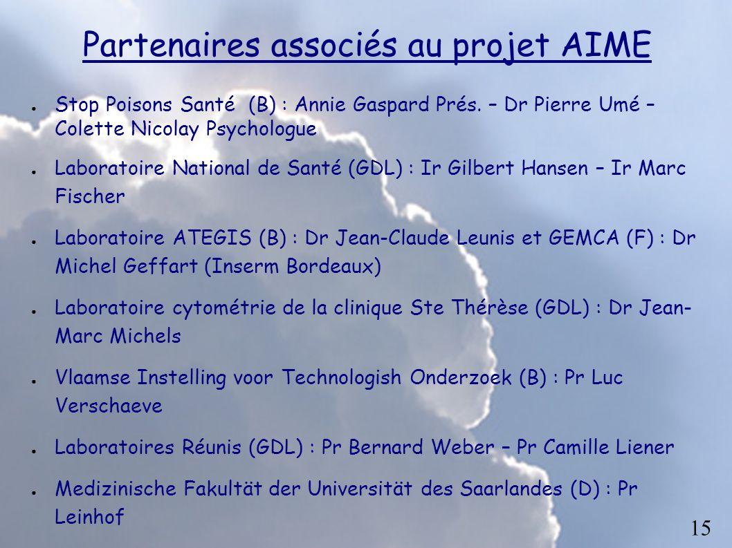 Partenaires associés au projet AIME