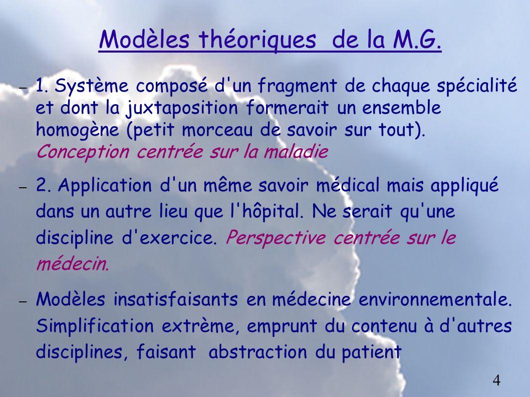 Modèles théoriques de la M.G.