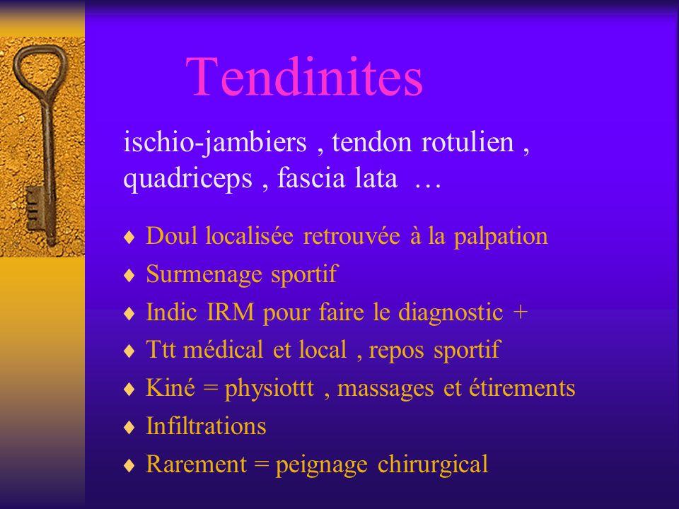 Tendinites ischio-jambiers , tendon rotulien , quadriceps , fascia lata … Doul localisée retrouvée à la palpation.