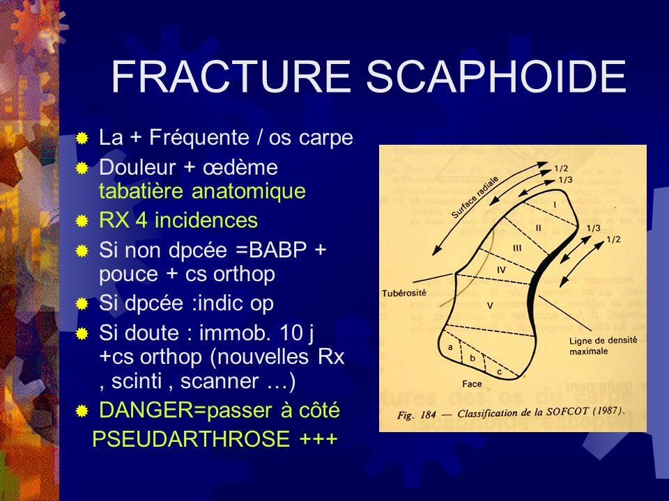 FRACTURE SCAPHOIDE La + Fréquente / os carpe
