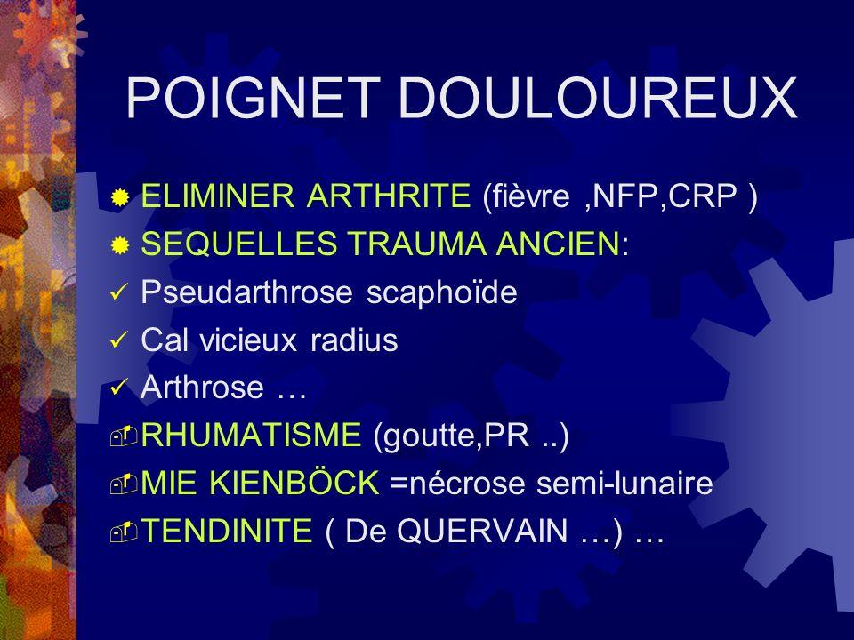 POIGNET DOULOUREUX ELIMINER ARTHRITE (fièvre ,NFP,CRP )
