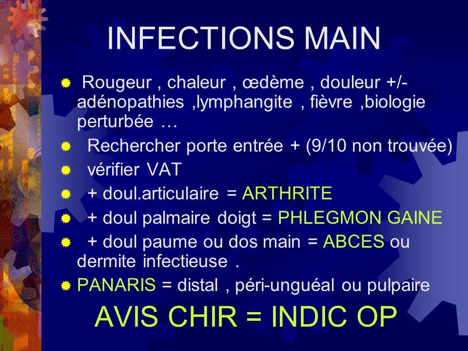 INFECTIONS MAIN Rougeur , chaleur , œdème , douleur +/-adénopathies ,lymphangite , fièvre ,biologie perturbée …