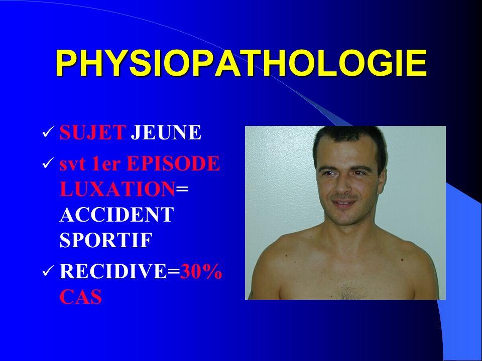 PHYSIOPATHOLOGIE SUJET JEUNE