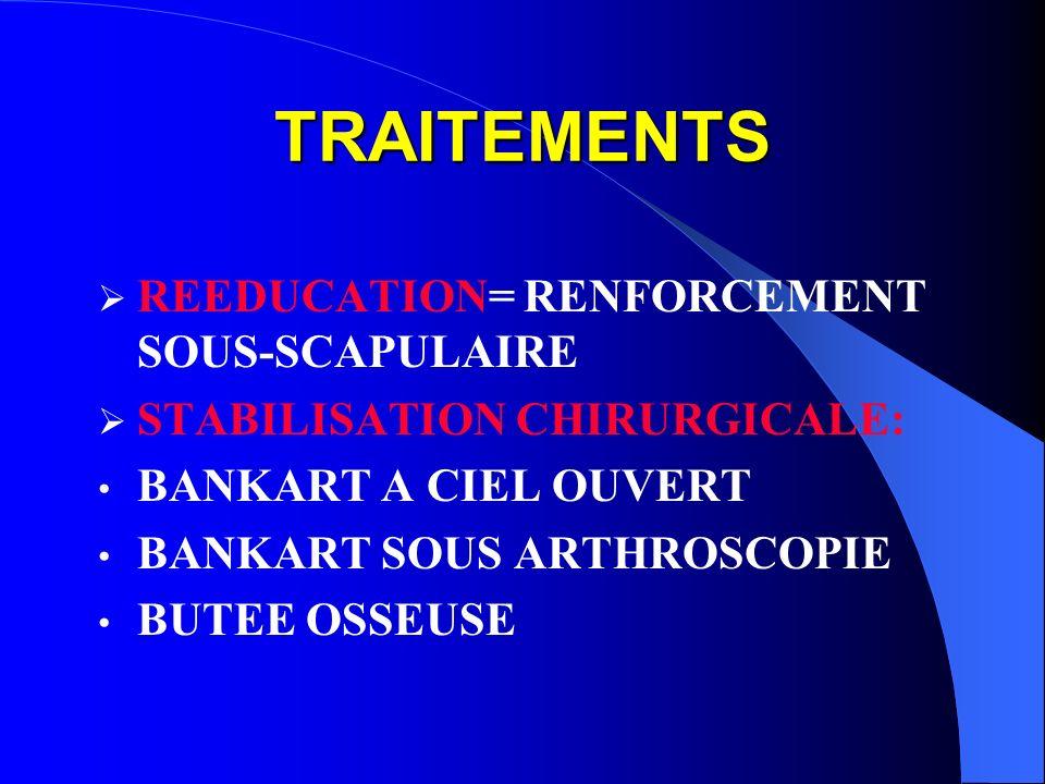 TRAITEMENTS REEDUCATION= RENFORCEMENT SOUS-SCAPULAIRE
